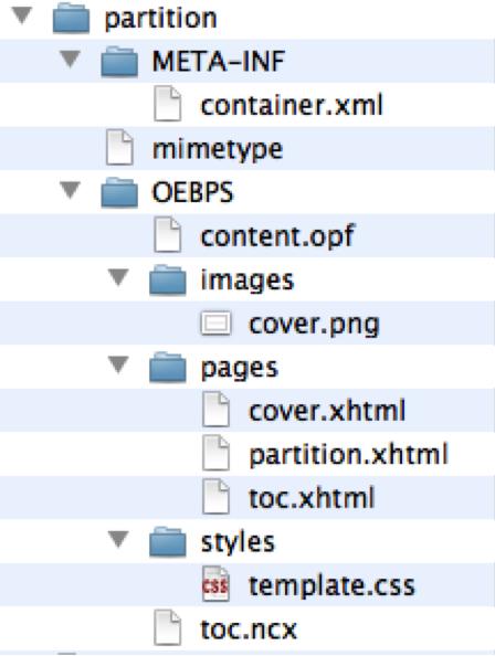 Structure d'un ePub