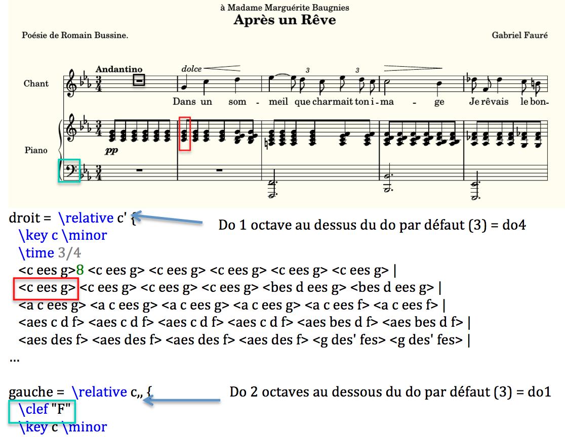 apres-un-reve-lilypond-piano