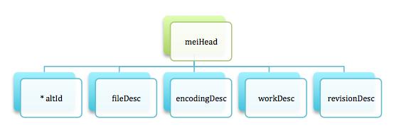 element-meiHead