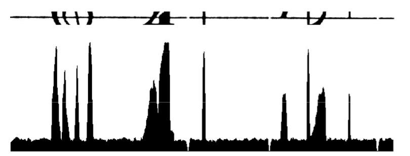 histogramme-vertical-pour-trouver-les-trous
