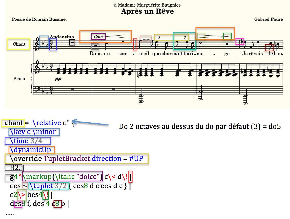 apres-un-reve-lilypond-chant